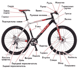 Нужно при покупке сфотографировать главные узлы велосипеда. Если его украдут, четко в полиции описать особенности конструкции